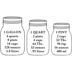 gallon quart pint conversions