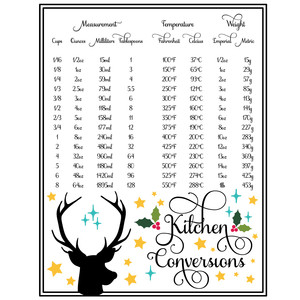 christmas kitchen conversions