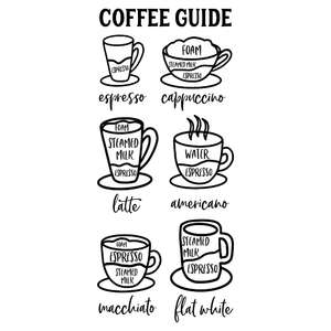 coffee and espresso drinks guide