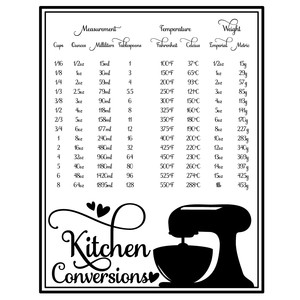 mixer kitchen conversions