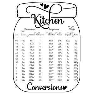 mason jar kitchen conversions
