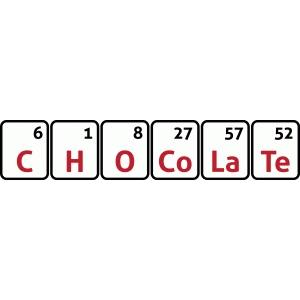 chocolate periodic table standard