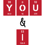 periodic table you & i