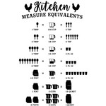 kitchen measure equivalents